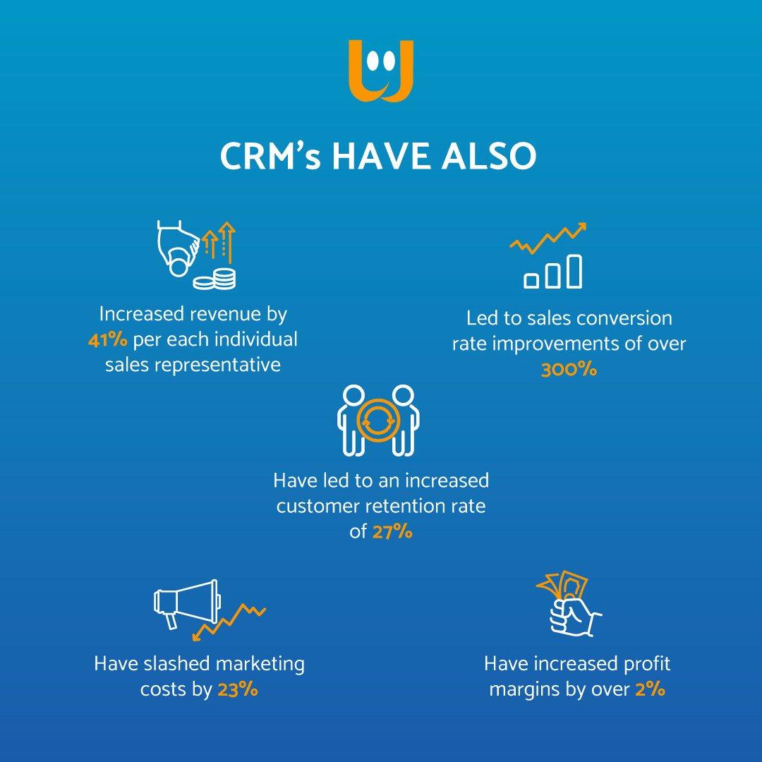 CRM strategy e human emotional design