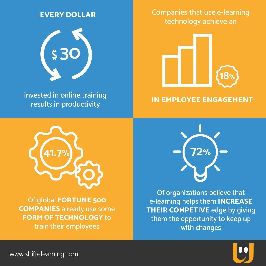 infografiche 4 web