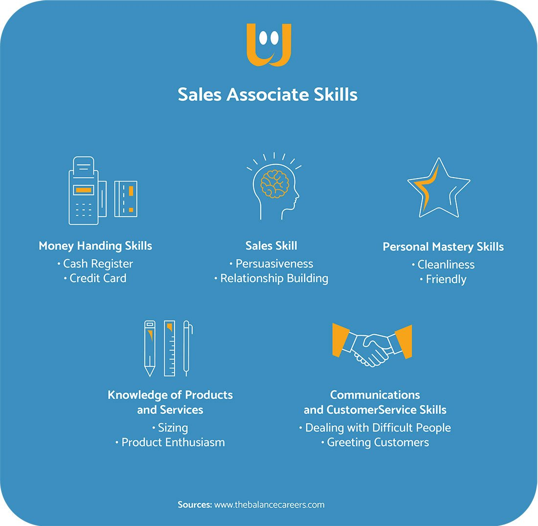 rete retail sales associate skills
