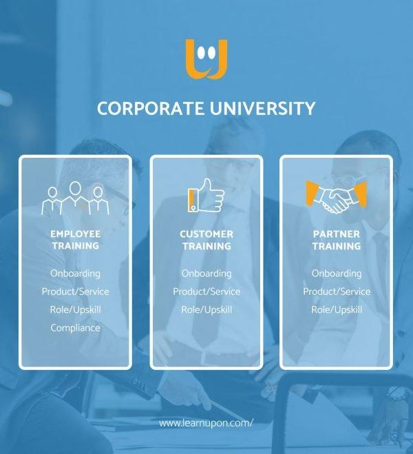 programma formazione aziendale