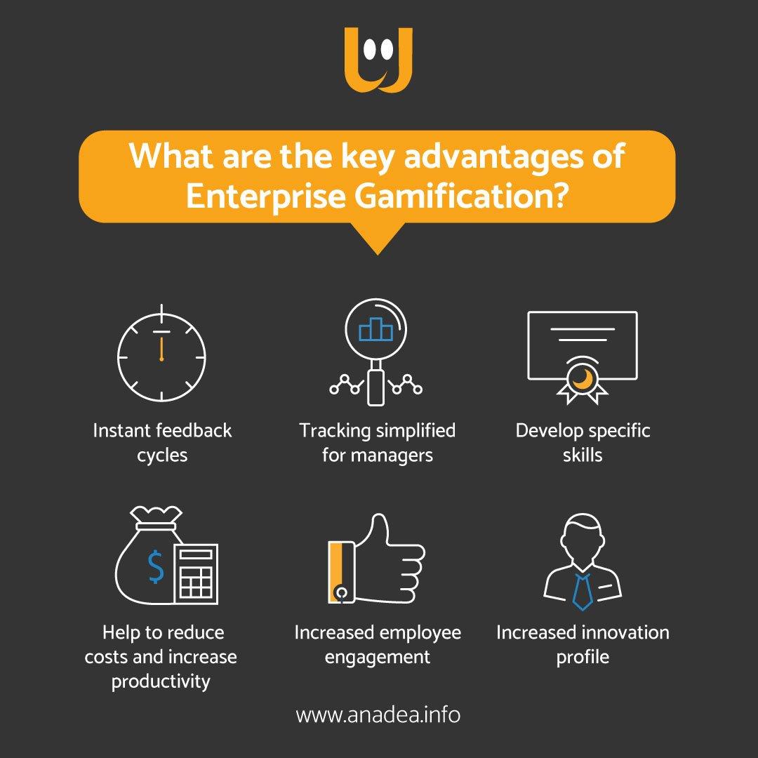 whappy enterprise gamification key advantages
