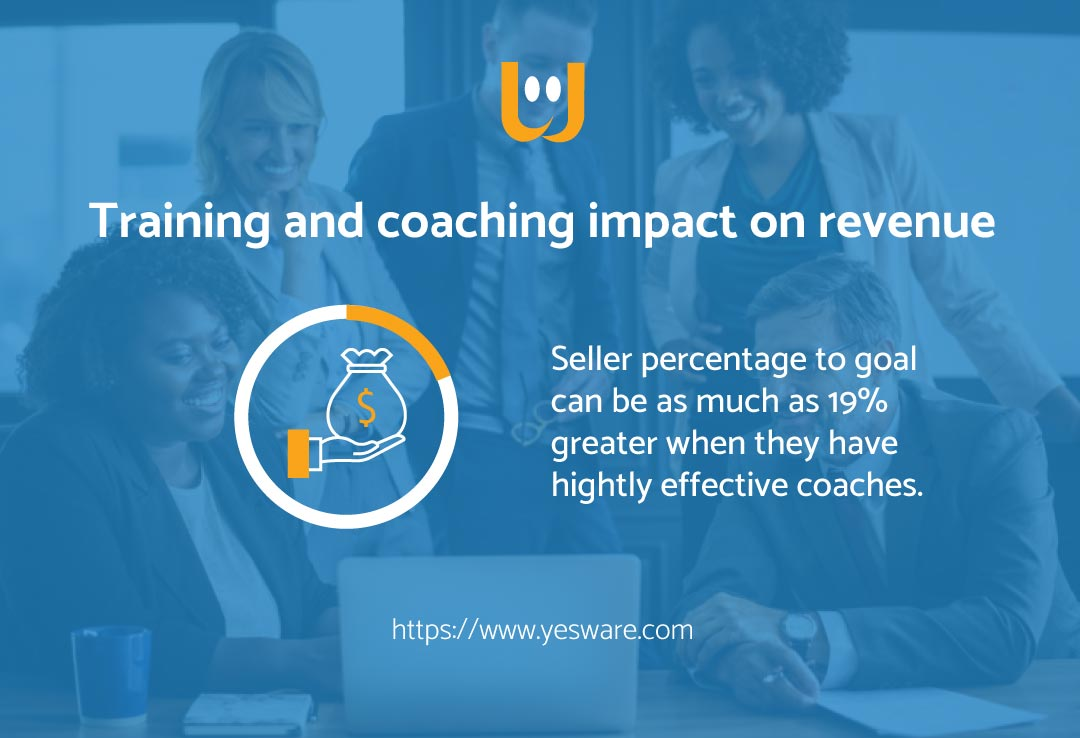 Training and coaching impact on revenue